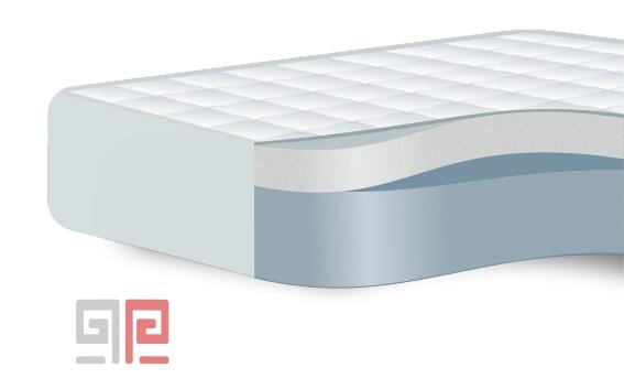 מזרן ספוג כחול גמיש + ויסקו - יורם מנדלבוים חנות המפעל למזרונים (1)