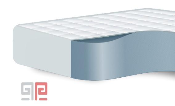 מזרן ספוג כחול גמיש - יורם מנדלבוים חנות המפעל למזרונים (2)