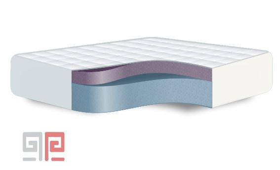 מזרן ספוג כחול גמיש + סגול - יורם מנדלבוים חנות המפעל למזרונים (1)