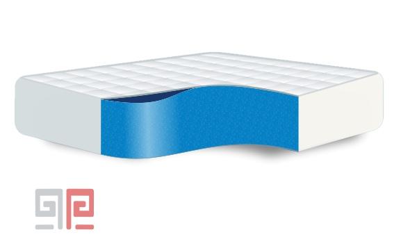 מזרן ספוג כחול - יורם מנדלבוים חנות המפעל למזרונים (2)