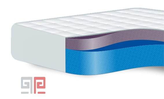 מזרן ספוג כחול + סגול - יורם מנדלבוים חנות המפעל למזרונים (2)