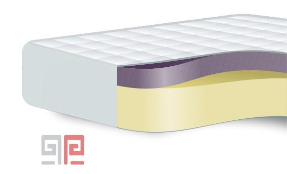 מזרן ספוג צהוב + סגול- יורם מנדלבוים חנות המפעל למזרונים (2)